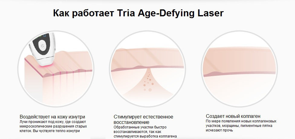 Age-Defying Laser 8